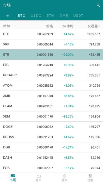 poloniex交易平台截图